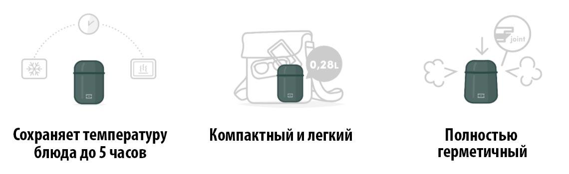 Особенности контейнера-термоса для горячего MB Capsule Monbento